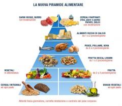 piramide-alimentare.jpg